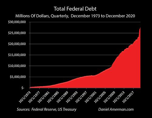 National Debt Year